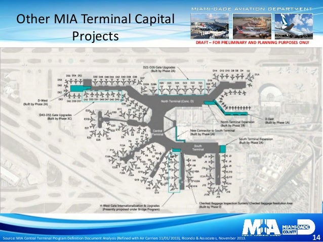 mia central terminal redevelopment program presentation
