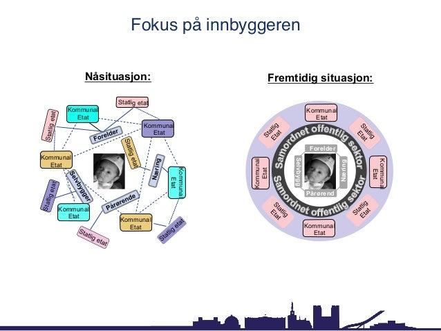 Arild Sundberg: Digitalisering og anskaffelsesområdet Slide 3