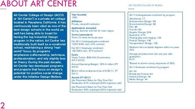 Art Center × OtherPlane: A Business Reinvention Slide 2