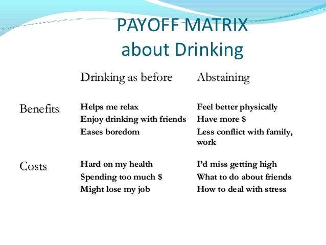 payoff matrix 支付矩阵(payoff table/ payoff matrix)或称报酬矩阵、收益矩阵、赢得矩阵、得益矩阵支付矩阵是指在博弈论中,用来描述两个人或多个参与人的策略和支付的矩阵.