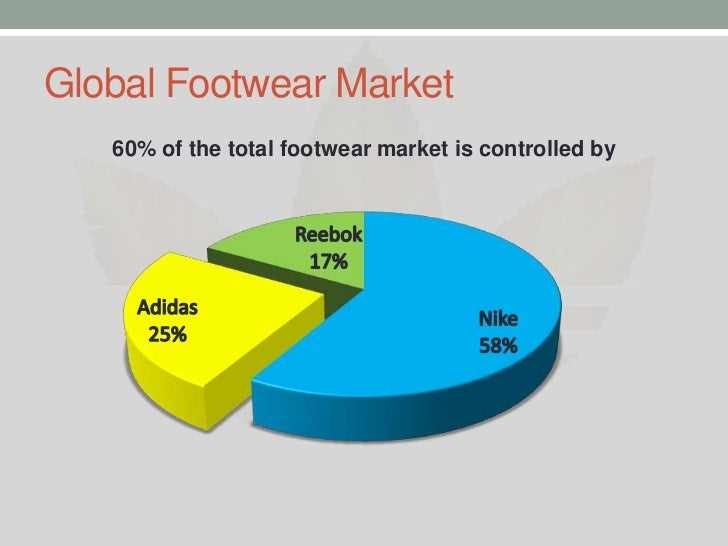 mi adidas mass customization initiative case