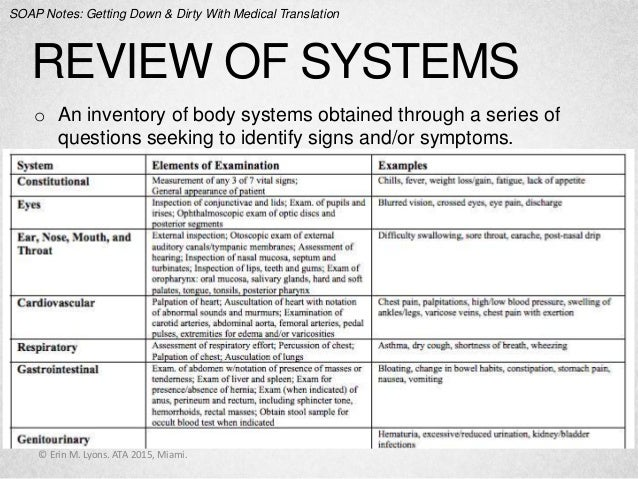 what is system documentation pdf