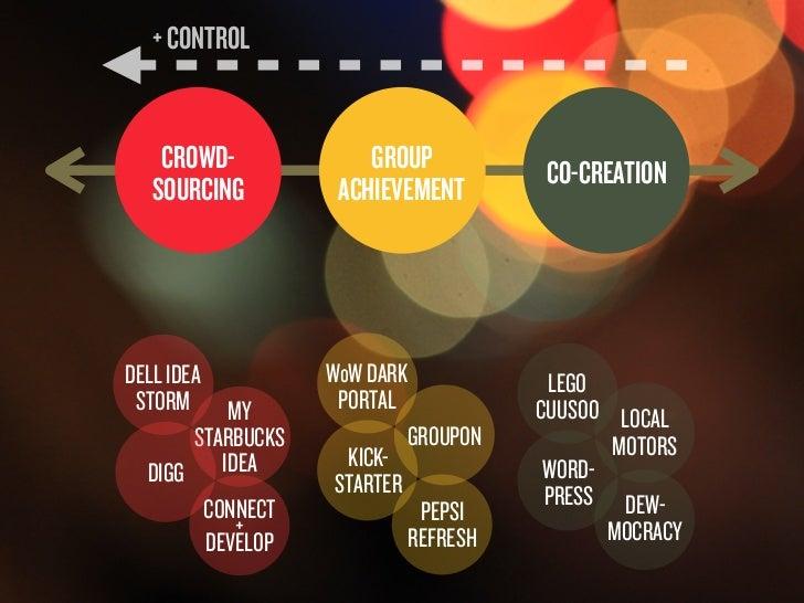+ CONTROL                               CROWD-             GROUP           CO-CREATION                              SOURCI...