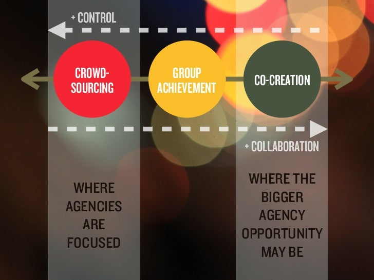 + CONTROL                               CROWD-        GROUP       CO-CREATION                              SOURCING    ACH...