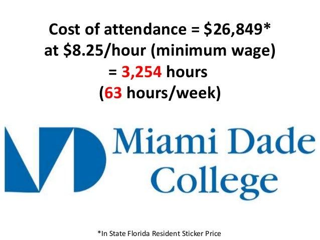 Miami Dade College web presentation