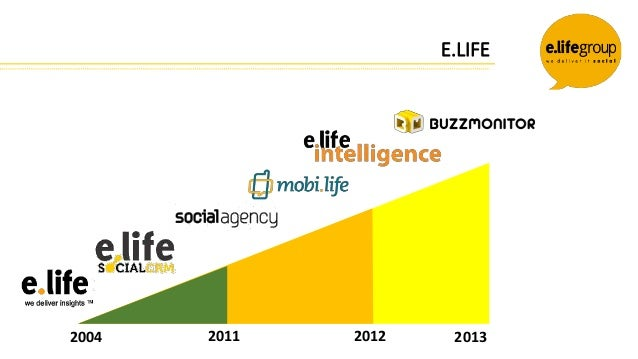 Twitter users in Miami: who are they? by E.life Slide 2