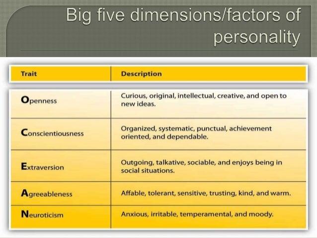 organizational behavior presentation by mian mohsin