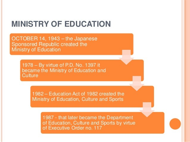 education in the philippines during japanese occupation The japanese occupation of the philippines occurred between 1942 and 1945, when the empire of japan occupied the commonwealth of the philippines during world war ii.