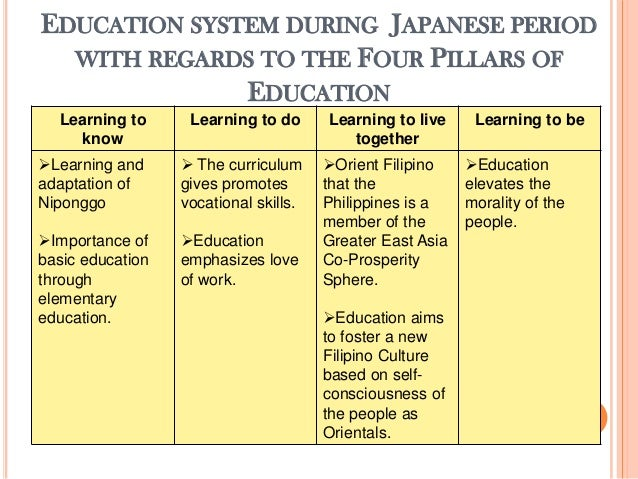 comparison on educational system of japan and philippines What lessons from the japanese way of life can the philippines learn  now, i  won't dare to compare the two countries on a bigger-picture,  the japanese  commuting system and what we experience are as different as night  your kids  yet again, instead of somewhere remotely educational or stare at.