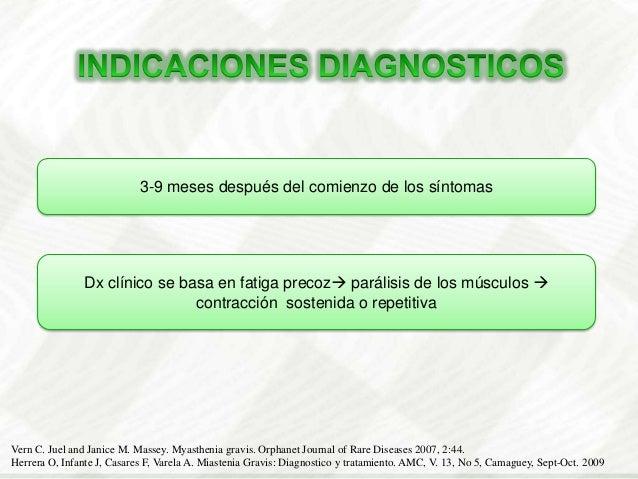 Cloruro deEdrofonio (pruebade Tensilon)PruebaselectromiograficasEstudiosradiológicosPresencia deACRAVern C. Juel and Janic...