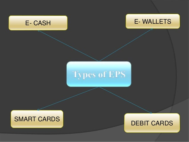 Literature review of e-payment system