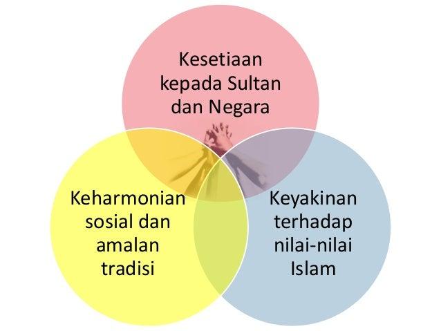 Pernyataan negara brunei darussalam adalah negara melayu islam beraj pernyataan negara brunei darussalam adalah negara melayu islam beraja dalam konteks pembinaan negara ccuart Gallery