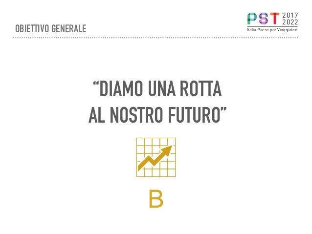 """""""DIAMO UNA ROTTA AL NOSTRO FUTURO"""" B 2017 2022 Italia Paese per ViaggiatoriOBIETTIVO GENERALE"""