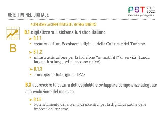"""B.1 digitalizzare il sistema turistico italiano ➤B.1.2 § infrastrutturazione per la fruizione """"in mobilità"""" di servizi (..."""