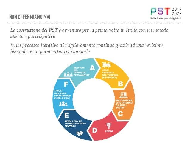 NON CI FERMIAMO MAI La costruzione del PST è avvenuto per la prima volta in Italia con un metodo aperto e partecipativo In...