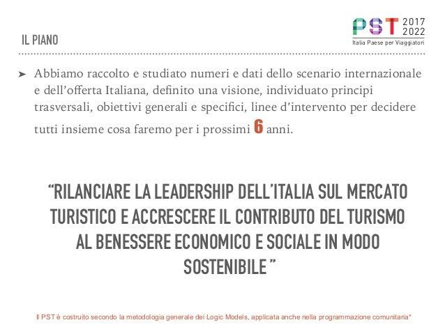 IL PIANO ➤ Abbiamo raccolto e studiato numeri e dati dello scenario internazionale e dell'offerta Italiana, definito una vi...
