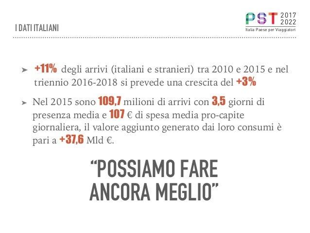 I DATI ITALIANI ➤ +11% degli arrivi (italiani e stranieri) tra 2010 e 2015 e nel triennio 2016-2018 si prevede una cresci...