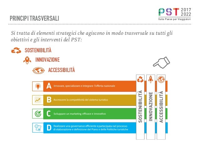 PRINCIPI TRASVERSALI Si tratta di elementi strategici che agiscono in modo trasversale su tutti gli obiettivi e gli interv...