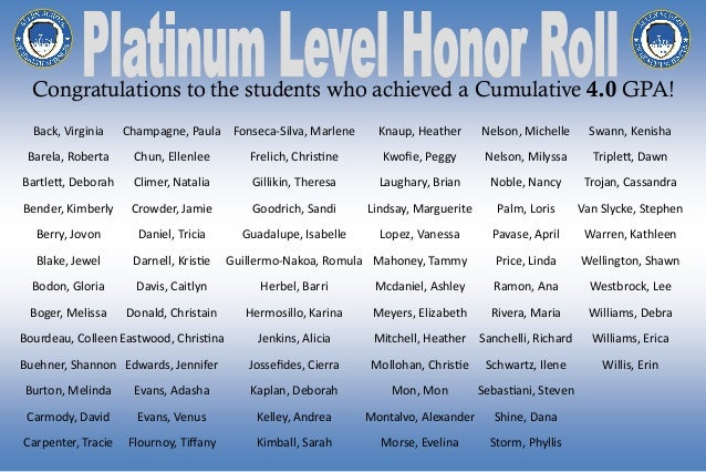 Congratulations to the students who achieved a Cumulative 4.0 GPA!Back, Virginia Champagne, Paula Fonseca-Silva, Marlene K...