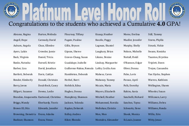 Congratulations to the students who achieved a Cumulative 4.0 GPA! Abrams, Regina Burton, Melinda Flournoy, Tiffany Knaup,...