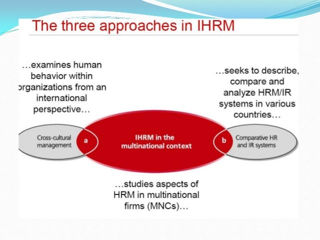 scope of ihrm The scope of ihrm, variables that moderate differences between domestic and international hrm international human resource management approaches – the path to global status – mode of operation international staffing & performance management.