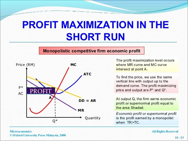 the monopolist and profit maximization economics essay Hence, mr the price effect exceeds the output effect (e g , when common grounds increases q from 5 to 6) 10  it finds this price from the d curve monopoly monopoly 11 2 10/23/2012 profit-maximization 1 the profitmaximizing q is where mr = mc 2.