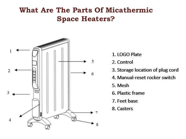 Micathermic Space Heaters