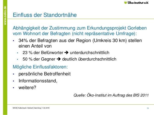 15 www.oeko.de Einfluss der Standortnähe Abhängigkeit der Zustimmung zum Erkundungsprojekt Gorleben vom Wohnort der Befrag...