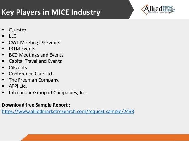 Mice industry