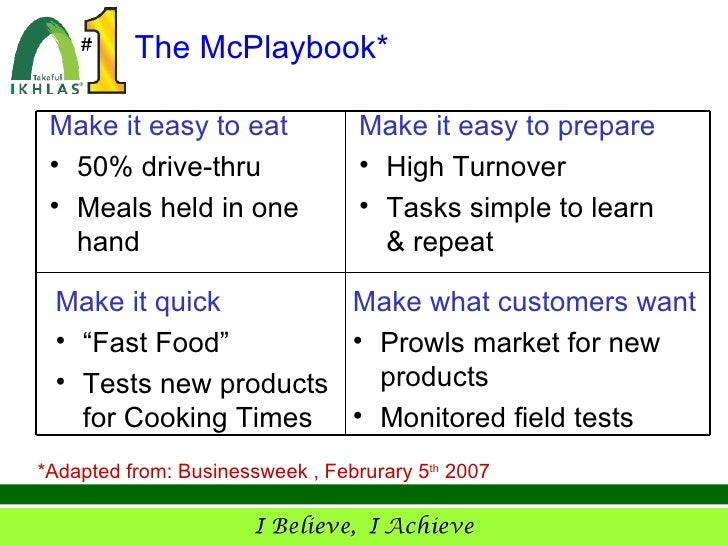 effective strategies in a succesful fastfood Effective communication in the workplace is at the crux of a successful business.