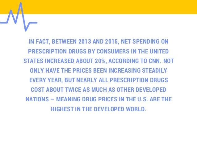 Here's What the Same Arthritis Drug Costs Around the World Slide 3