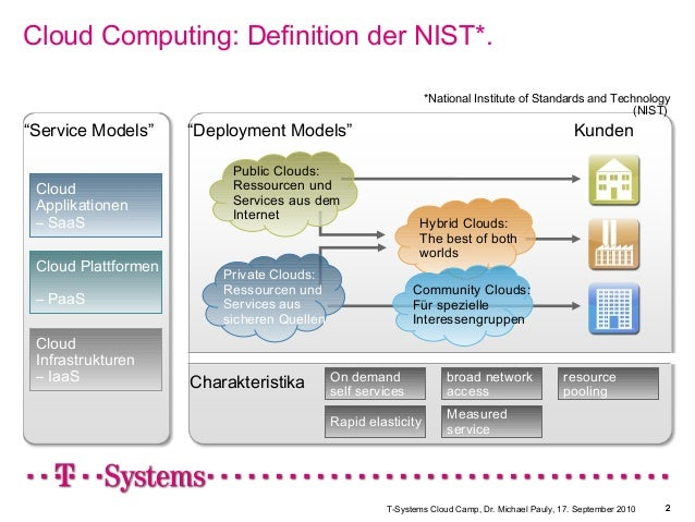 "T-Systems Cloud Camp, Dr. Michael Pauly, 17. September 2010 2 ""Service Models"" Cloud Applikationen – SaaS Cloud Plattforme..."