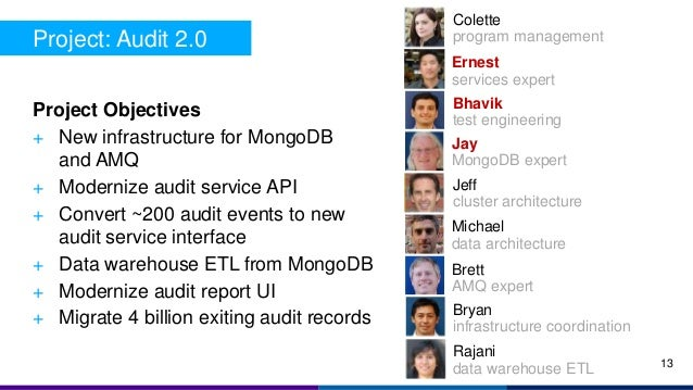 Project Objectives + New infrastructure for MongoDB and AMQ + Modernize audit service API + Convert ~200 audit events to n...