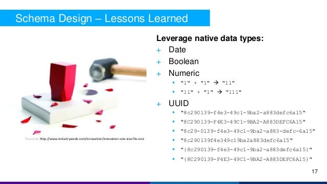"""Schema Design – Lessons Learned Leverage native data types: + Date + Boolean + Numeric  """"1"""" + """"1""""  """"11""""  """"11"""" + """"1""""  """"..."""