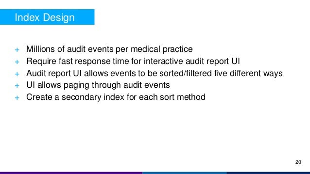 + Millions of audit events per medical practice + Require fast response time for interactive audit report UI + Audit repor...