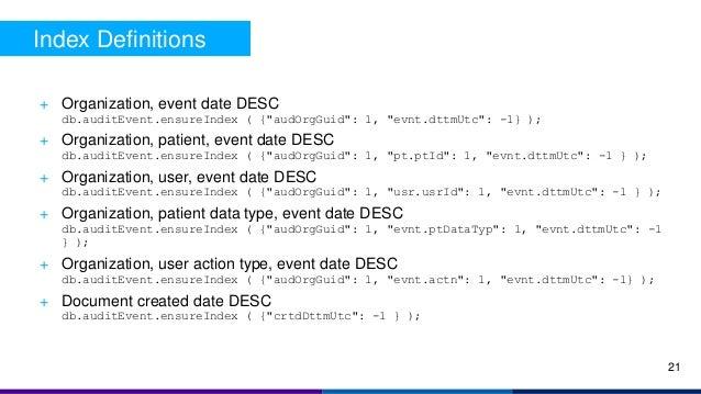"+ Organization, event date DESC db.auditEvent.ensureIndex ( {""audOrgGuid"": 1, ""evnt.dttmUtc"": -1} ); + Organization, patie..."