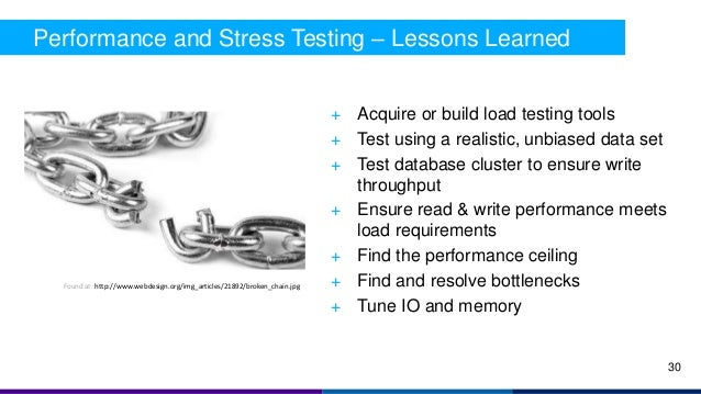 Performance and Stress Testing – Lessons Learned + Acquire or build load testing tools + Test using a realistic, unbiased ...