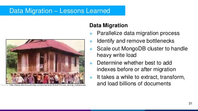 Data Migration – Lessons Learned Data Migration + Parallelize data migration process + Identify and remove bottlenecks + S...