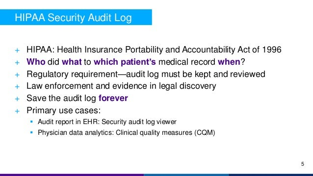 + HIPAA: Health Insurance Portability and Accountability Act of 1996 + Who did what to which patient's medical record when...