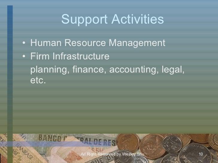 Support Activities <ul><li>Human Resource Management </li></ul><ul><li>Firm Infrastructure </li></ul><ul><li>planning, fin...