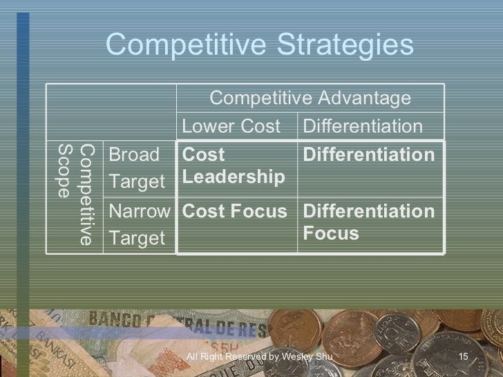 Competitive Strategies Differentiation Focus Cost Focus Narrow Target Differentiation Cost Leadership Broad Target Competi...