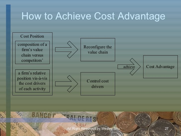 How to Achieve Cost Advantage