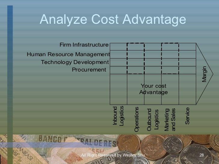Analyze Cost Advantage