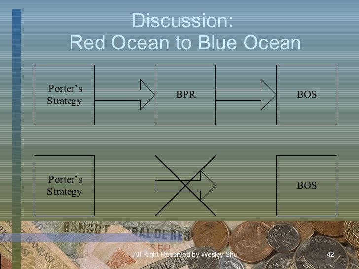 Discussion:  Red Ocean to Blue Ocean