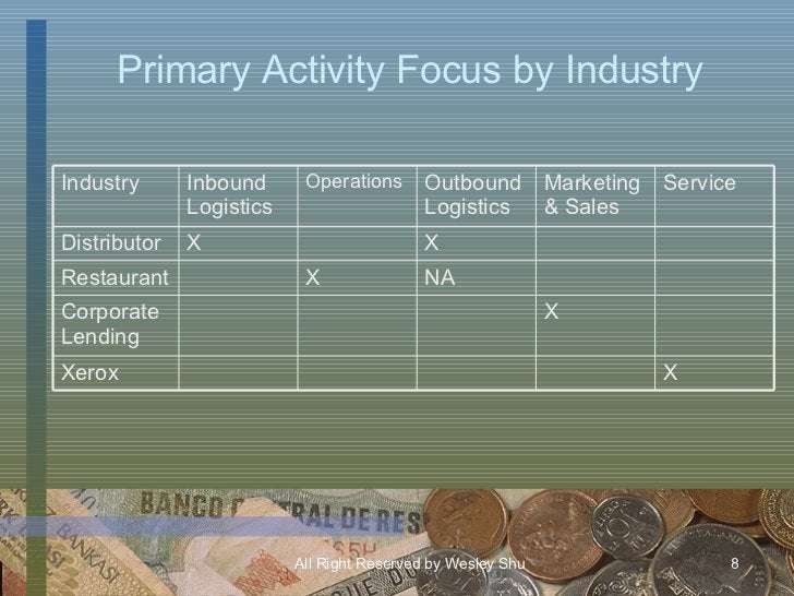 Primary Activity Focus by Industry X Marketing & Sales X Xerox Corporate Lending NA X Restaurant X X Distributor Service O...