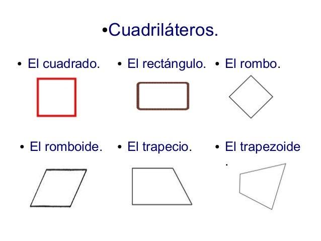 Cuadriláteros.                   ●●   El cuadrado.       ●   El rectángulo.   ●   El rombo.●   El romboide.       ●   El t...