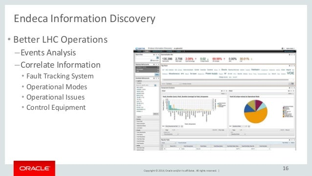Copyright © 2014, Oracle and/or its affiliates. All rights reserved.    Customer View of Oracle Endeca  Flexible - Importa...