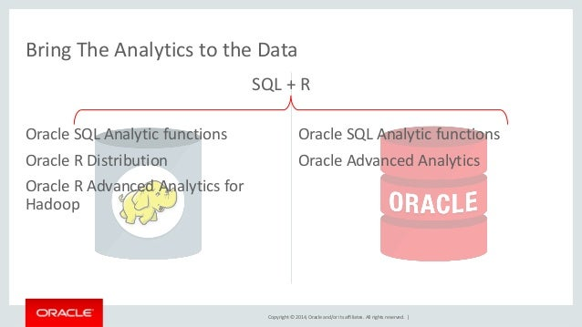 Copyright © 2014, Oracle and/or its affiliates. All rights reserved.    100X Faster  Analytical queries with Database In-M...