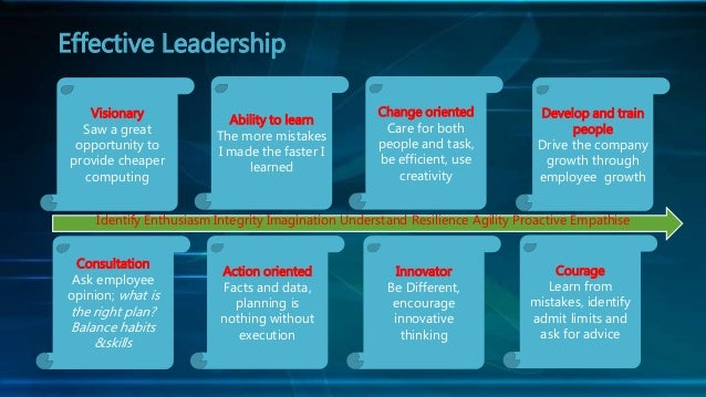 the leadership style of michael dell business essay Michael dell is the founder and ceo of dell computer corporation that is the   he started the business with a simple question how can we make the  his  leadership style belongs to transformational leadership because he.
