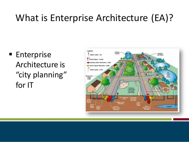 ... Technology Enterprise Architecture; 7.